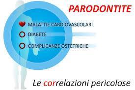 parodontologia_new2